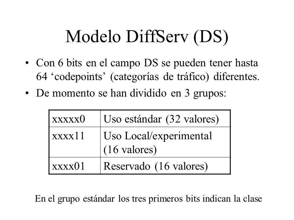 Modelo DiffServ (DS) Con 6 bits en el campo DS se pueden tener hasta 64 codepoints (categorías de tráfico) diferentes. De momento se han dividido en 3