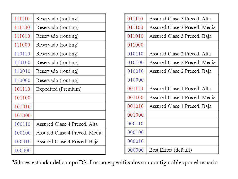 111110Reservado (routing) 111100Reservado (routing) 111010Reservado (routing) 111000Reservado (routing) 110110Reservado (routing) 110100Reservado (rou