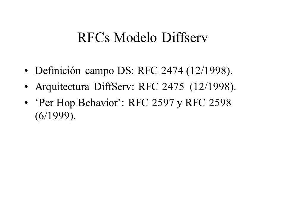 RFCs Modelo Diffserv Definición campo DS: RFC 2474 (12/1998). Arquitectura DiffServ: RFC 2475 (12/1998). Per Hop Behavior: RFC 2597 y RFC 2598 (6/1999
