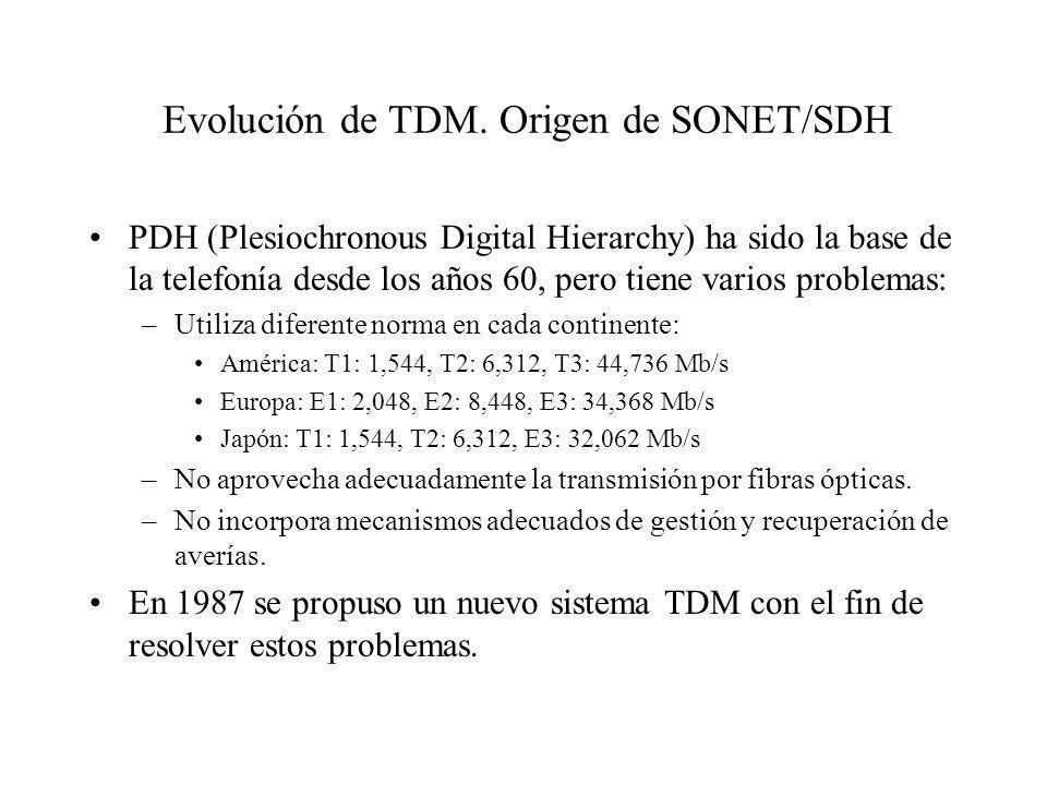 Evolución de TDM. Origen de SONET/SDH PDH (Plesiochronous Digital Hierarchy) ha sido la base de la telefonía desde los años 60, pero tiene varios prob