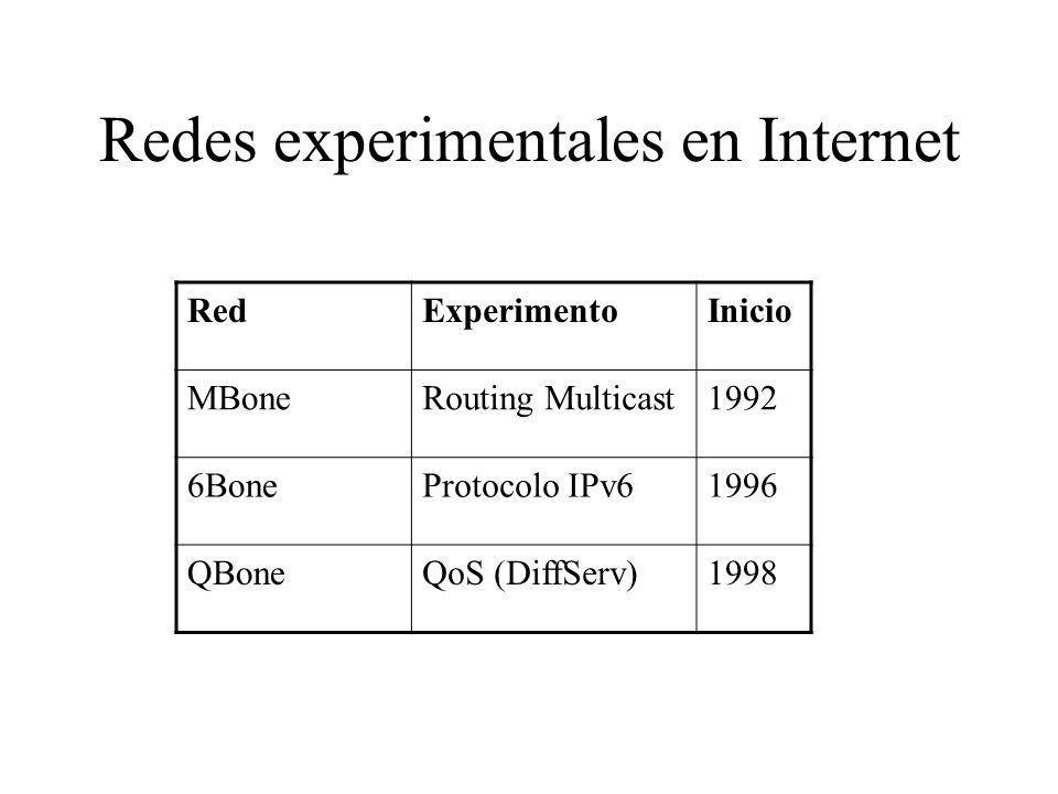 Redes experimentales en Internet RedExperimentoInicio MBoneRouting Multicast1992 6BoneProtocolo IPv61996 QBoneQoS (DiffServ)1998