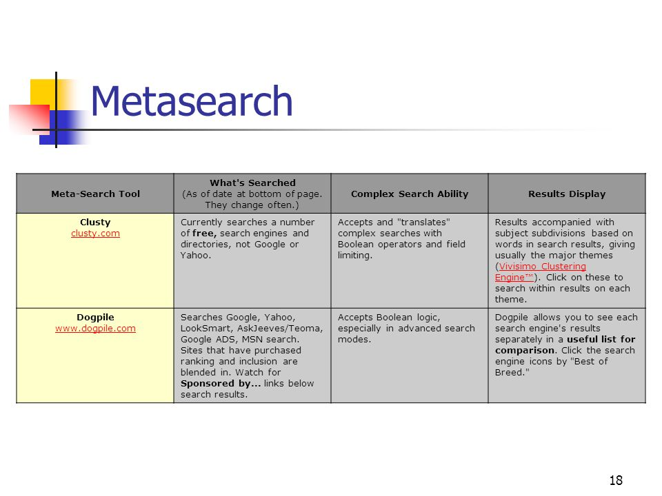 18 Metasearch Meta-Search Tool What's Searched (As of date at bottom of page. They change often.) Complex Search AbilityResults Display Clusty clusty.
