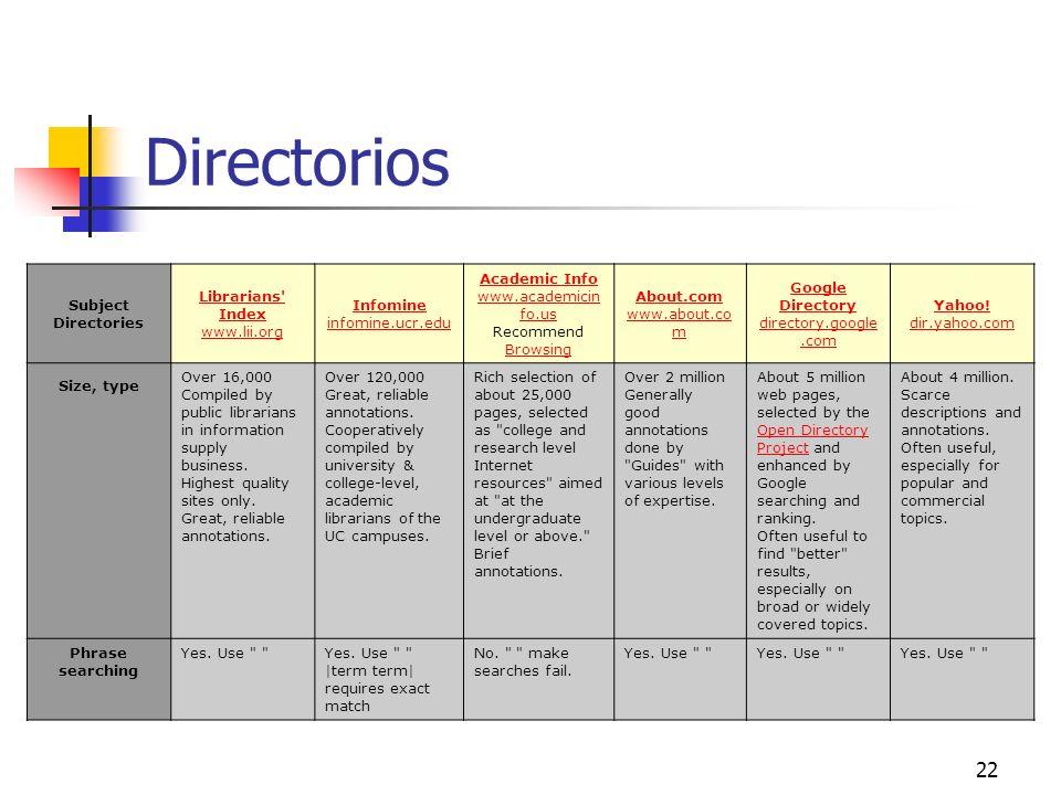 22 Directorios Subject Directories Librarians' Index www.lii.org Infomine infomine.ucr.edu Academic Info www.academicin fo.us Academic Info www.academ