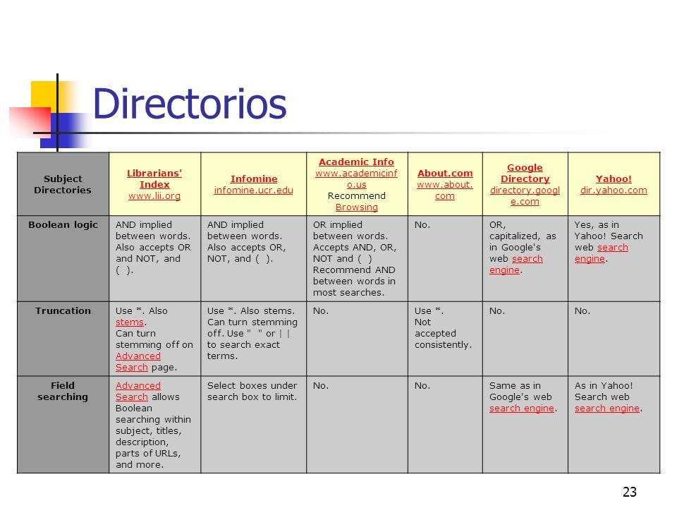 23 Directorios Subject Directories Librarians' Index www.lii.org Infomine infomine.ucr.edu Academic Info www.academicinf o.us Academic Info www.academ