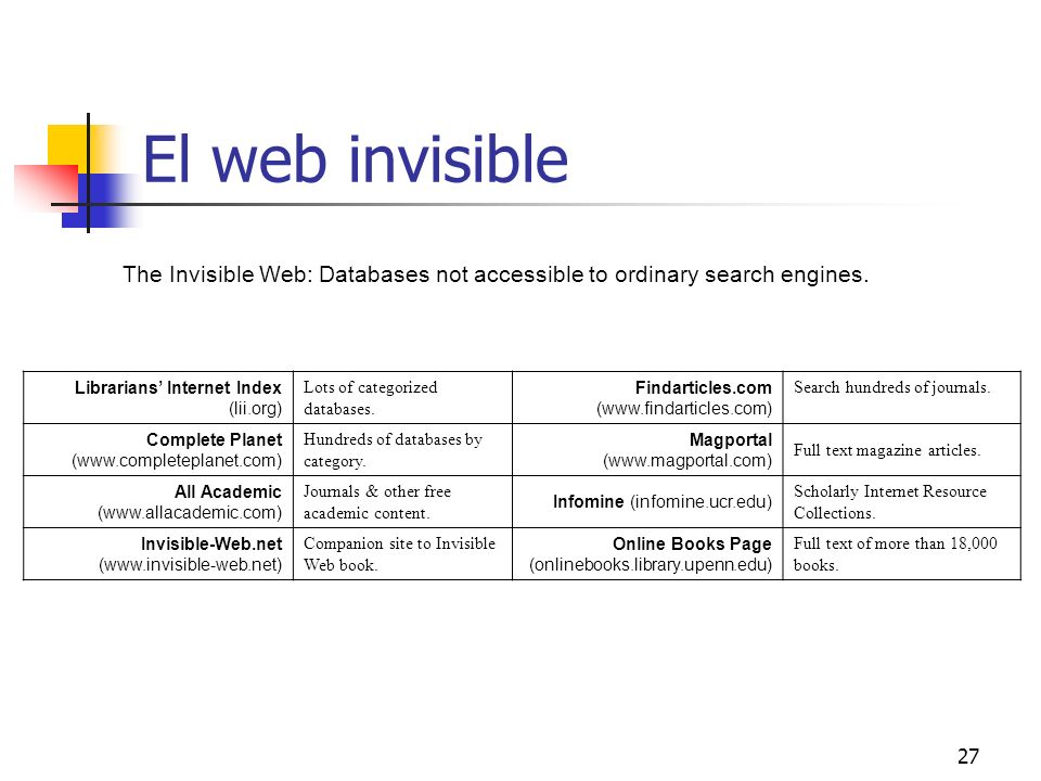 27 El web invisible The Invisible Web: Databases not accessible to ordinary search engines. Librarians Internet Index (lii.org) Lots of categorized da