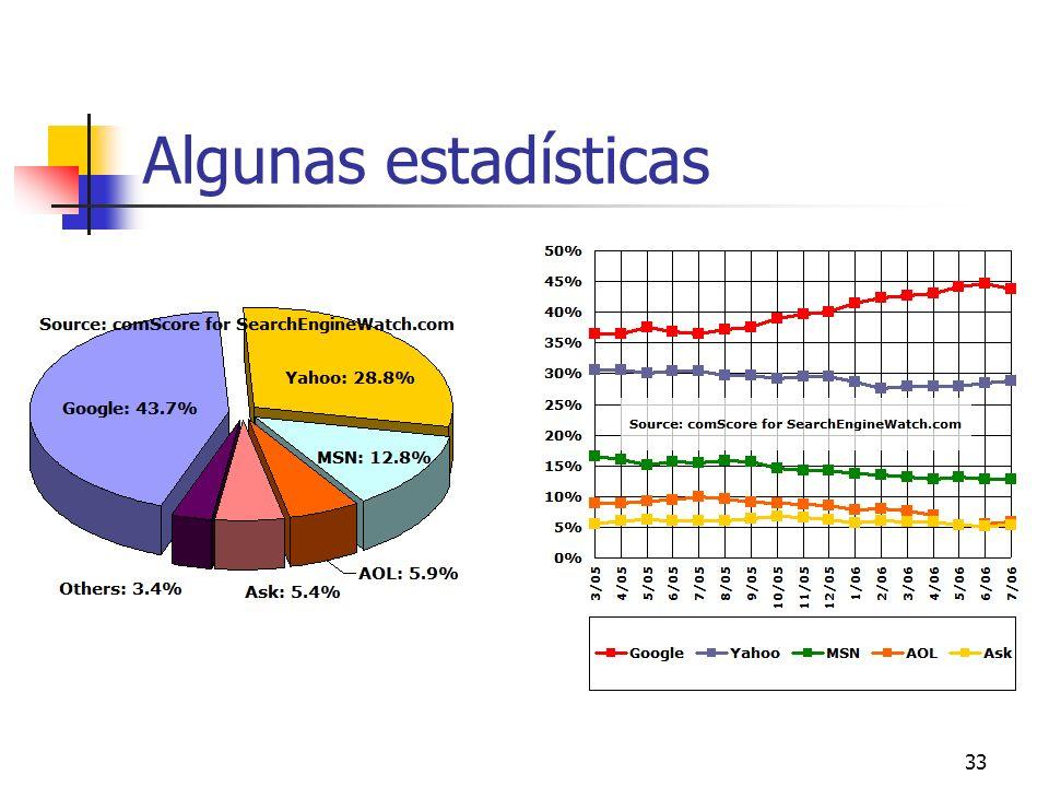33 Algunas estadísticas