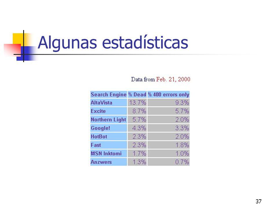37 Algunas estadísticas