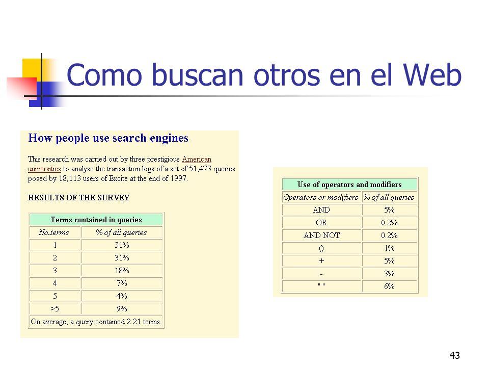 43 Como buscan otros en el Web