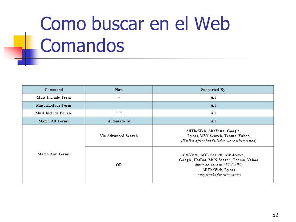 52 Como buscar en el Web Comandos CommandHowSupported By Must Include Term+All Must Exclude Term-All Must Include Phrase
