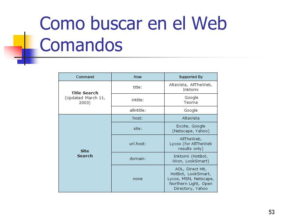 53 Como buscar en el Web Comandos CommandHowSupported By Title Search (Updated March 11, 2003) title: AltaVista, AllTheWeb, Inktomi intitle: Google Te