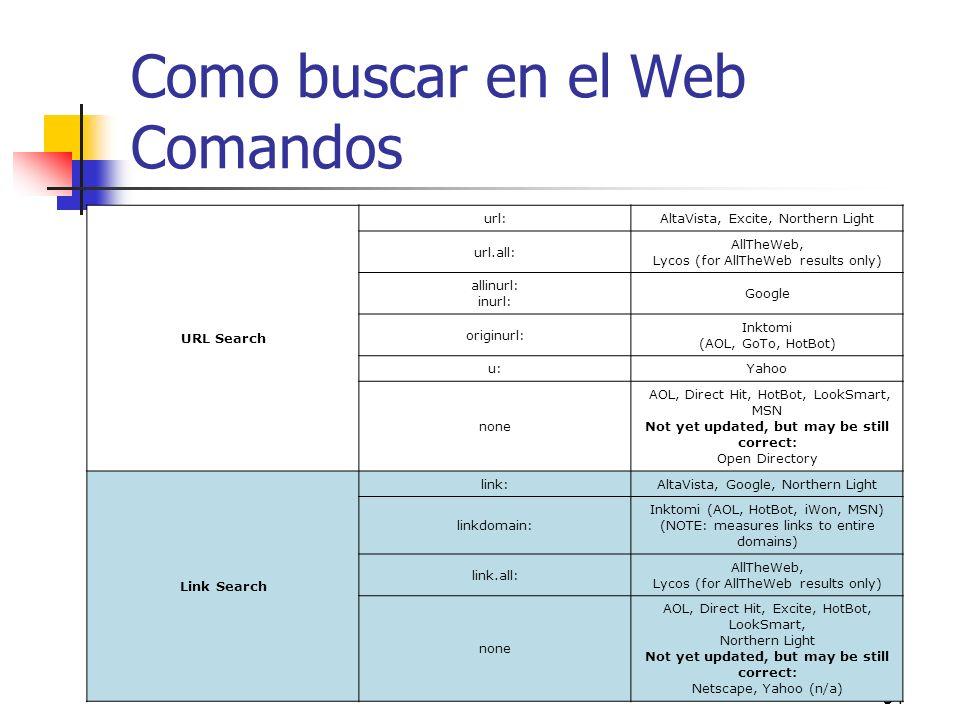 54 Como buscar en el Web Comandos URL Search url:AltaVista, Excite, Northern Light url.all: AllTheWeb, Lycos (for AllTheWeb results only) allinurl: in