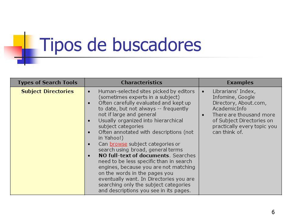 77 Evaluar Buscadores Creación de índices ¿Cómo se compila el índice.