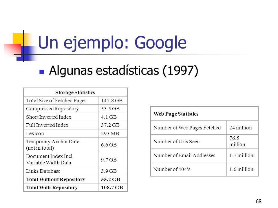 68 Un ejemplo: Google Algunas estadísticas (1997) Storage Statistics Total Size of Fetched Pages147.8 GB Compressed Repository53.5 GB Short Inverted I