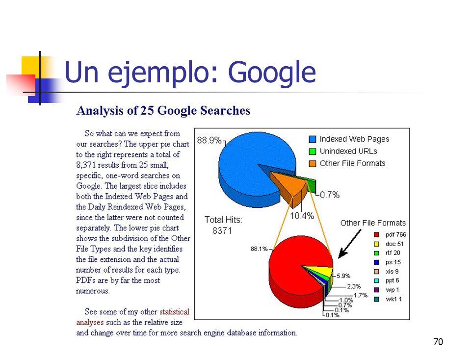 70 Un ejemplo: Google