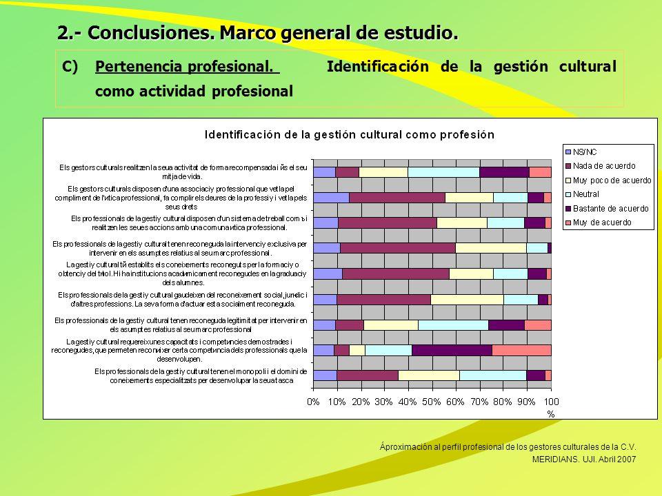 Áproximación al perfil profesional de los gestores culturales de la C.V.