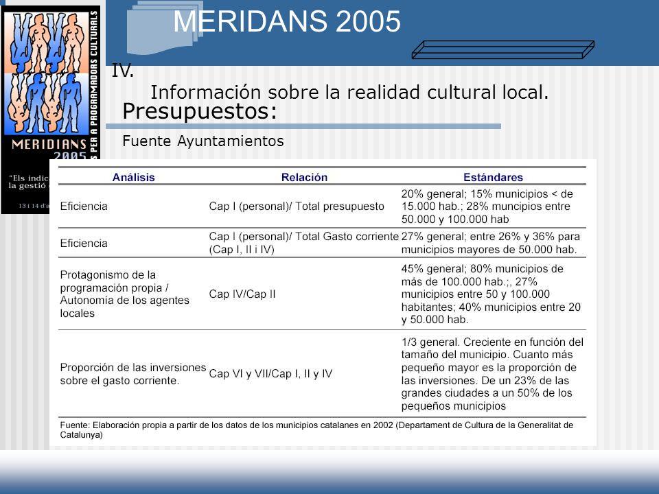 MERIDANS 2005 IV. Información sobre la realidad cultural local. Presupuestos: Fuente Ayuntamientos