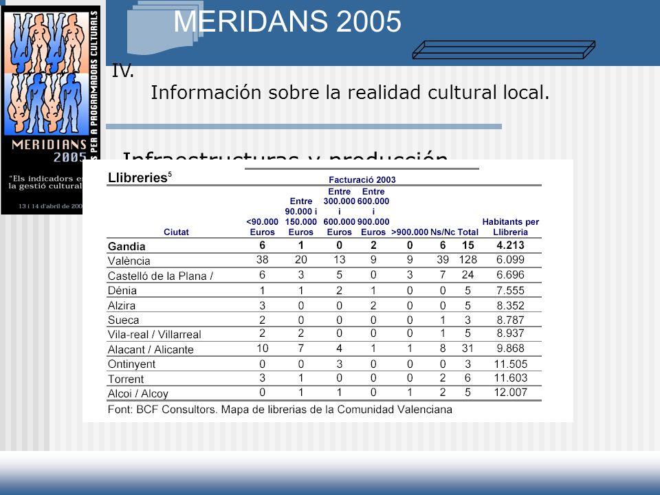 MERIDANS 2005 IV. Información sobre la realidad cultural local. Infraestructuras y producción
