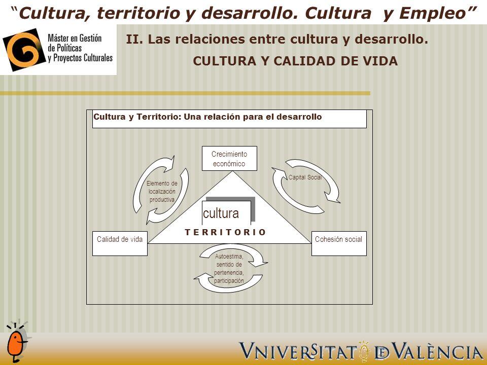 II. Las relaciones entre cultura y desarrollo.