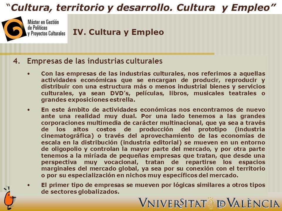 Cultura, territorio y desarrollo. Cultura y Empleo IV.