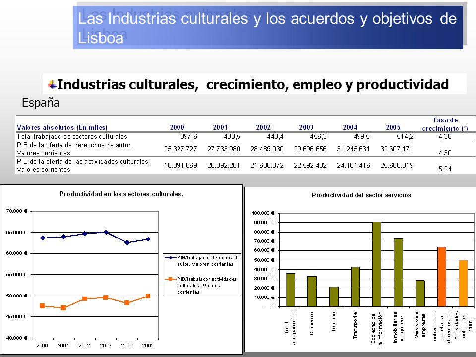 Las Industrias culturales y los acuerdos y objetivos de Lisboa Industrias culturales, crecimiento, empleo y productividad España