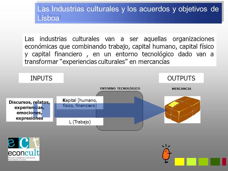 Las industrias culturales van a ser aquellas organizaciones económicas que combinando trabajo, capital humano, capital físico y capital financiero, en un entorno tecnológico dado van a transformar experiencias culturales en mercancías INPUTS Discursos, relatos, experiencias, emociones, expresiones L (Trabajo) Kapital [humano, físico, financiero] ENTORNO TECNOLÓGICO MERCANCIA OUTPUTS