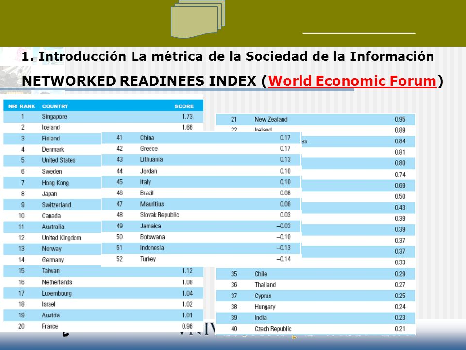 NETWORKED READINEES INDEX (World Economic Forum)World Economic Forum 1. Introducción La métrica de la Sociedad de la Información