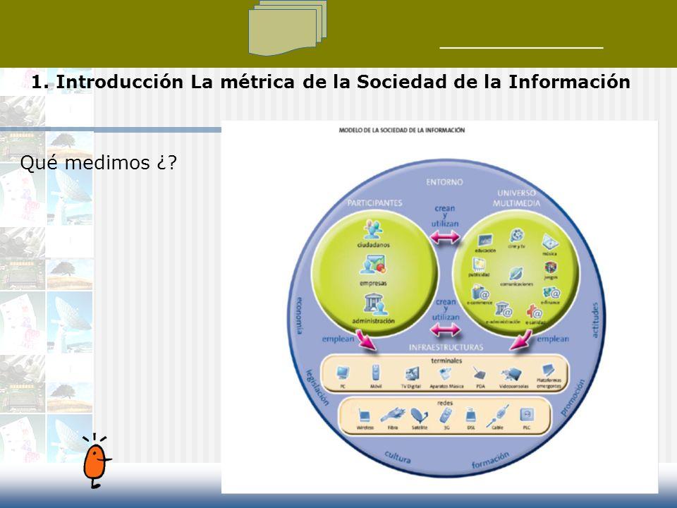 Qué medimos ¿ 1. Introducción La métrica de la Sociedad de la Información