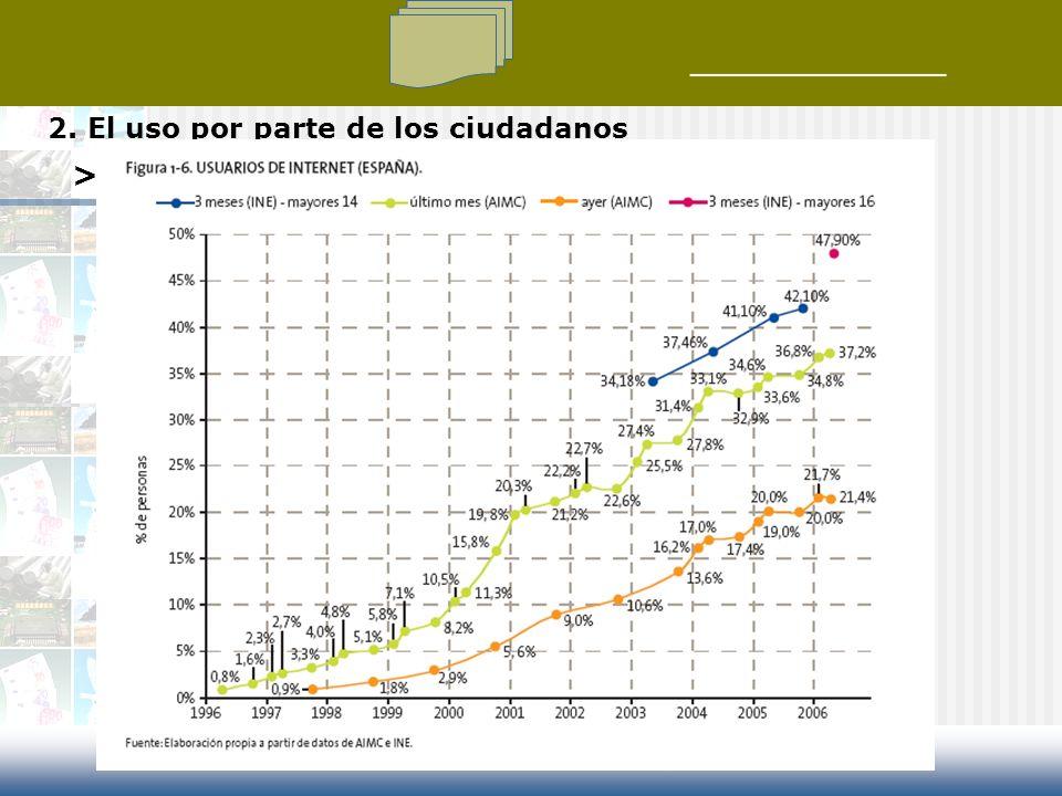 2. El uso por parte de los ciudadanos >1.000 milones de usuarios