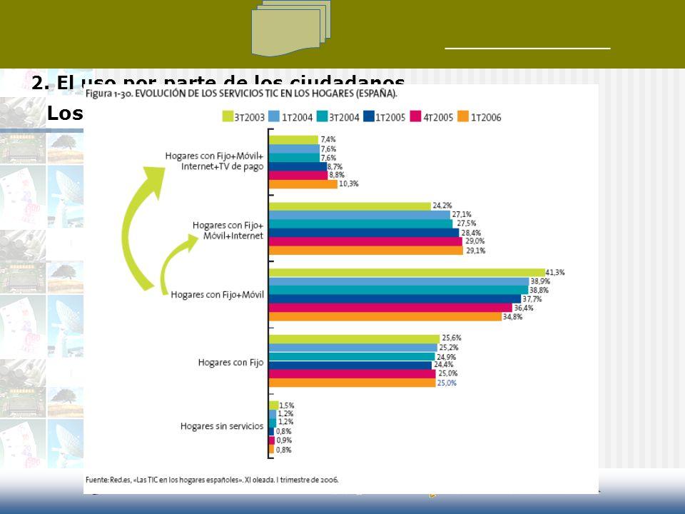 2. El uso por parte de los ciudadanos Los servicios TIC en el hogar