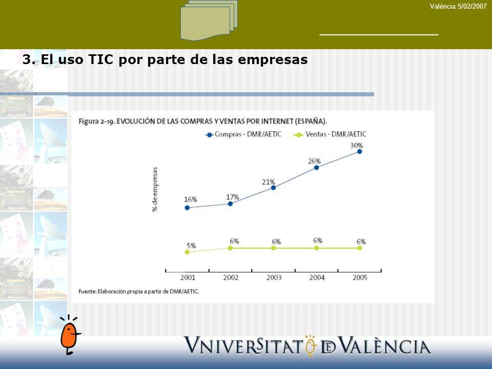 València 5/02/2007 3. El uso TIC por parte de las empresas