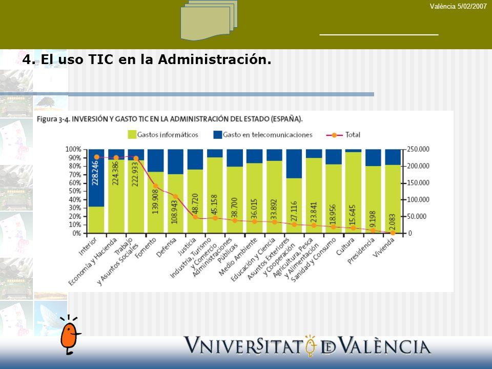 València 5/02/2007 4. El uso TIC en la Administración.