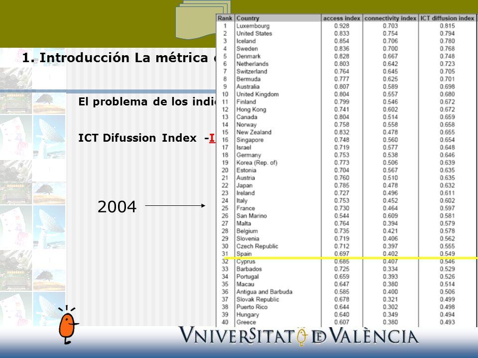 El problema de los indicadores: ICT Difussion Index -ICTDI- (UNTAC)ICTDI 2004