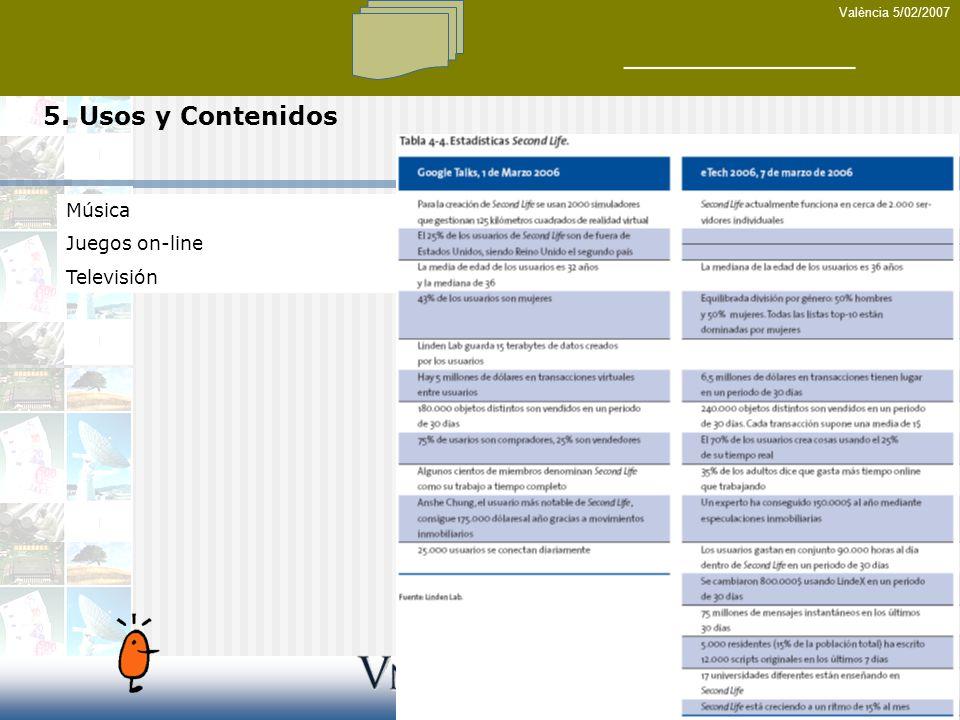 València 5/02/2007 5. Usos y Contenidos Música Juegos on-line Televisión