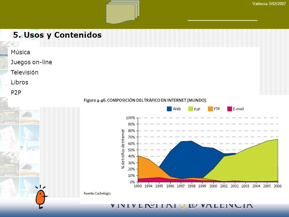 València 5/02/2007 5. Usos y Contenidos Música Juegos on-line Televisión Libros P2P