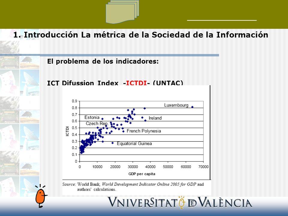 El problema de los indicadores: ICT Difussion Index -ICTDI- (UNTAC)ICTDI 1.