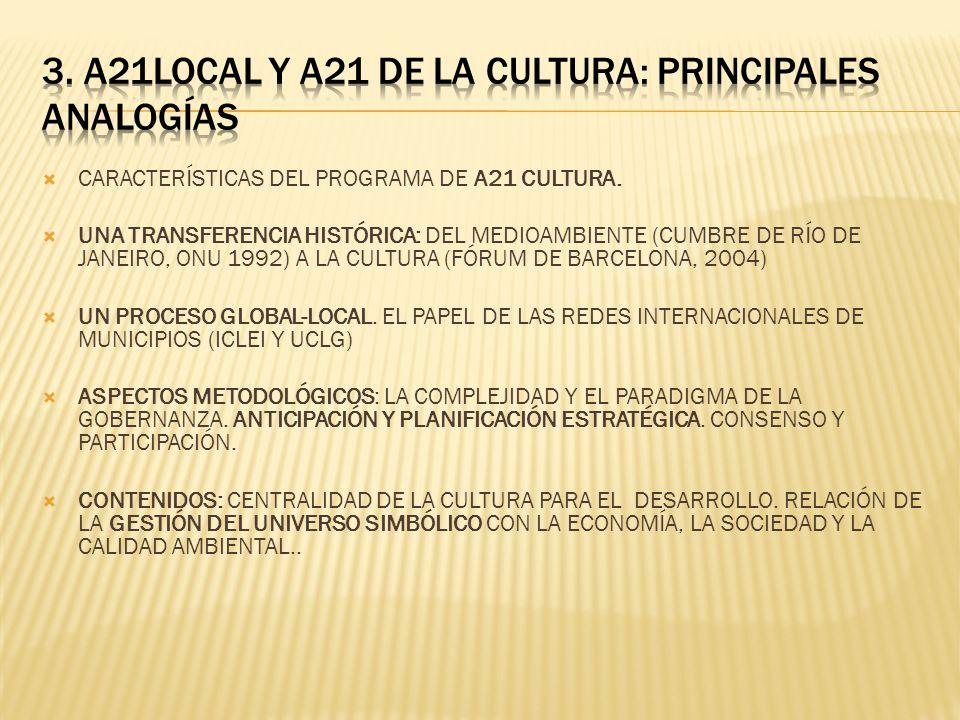 CARACTERÍSTICAS DEL PROGRAMA DE A21 CULTURA. UNA TRANSFERENCIA HISTÓRICA: DEL MEDIOAMBIENTE (CUMBRE DE RÍO DE JANEIRO, ONU 1992) A LA CULTURA (FÓRUM D