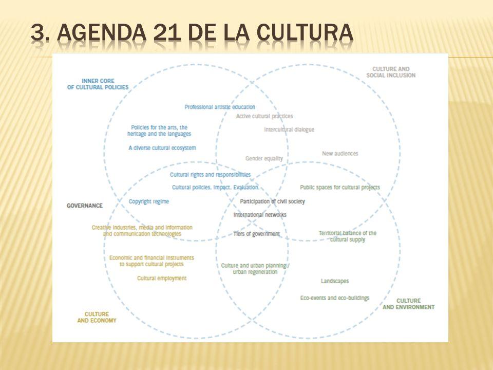 Evolución histórica del sector.Tradición en materia de planificación: el buonismo.