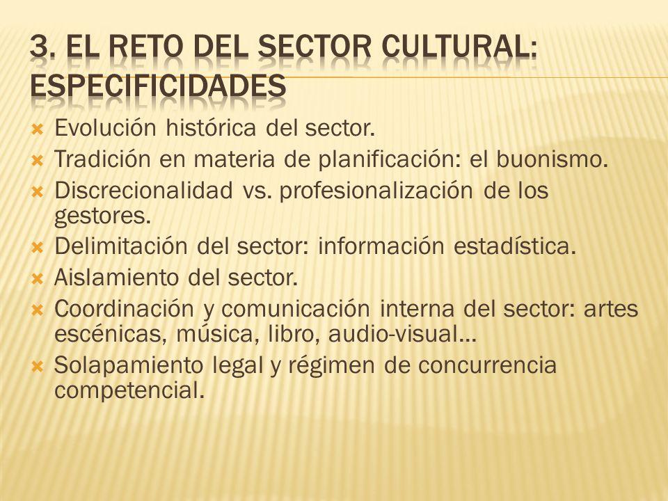 Evolución histórica del sector. Tradición en materia de planificación: el buonismo. Discrecionalidad vs. profesionalización de los gestores. Delimitac