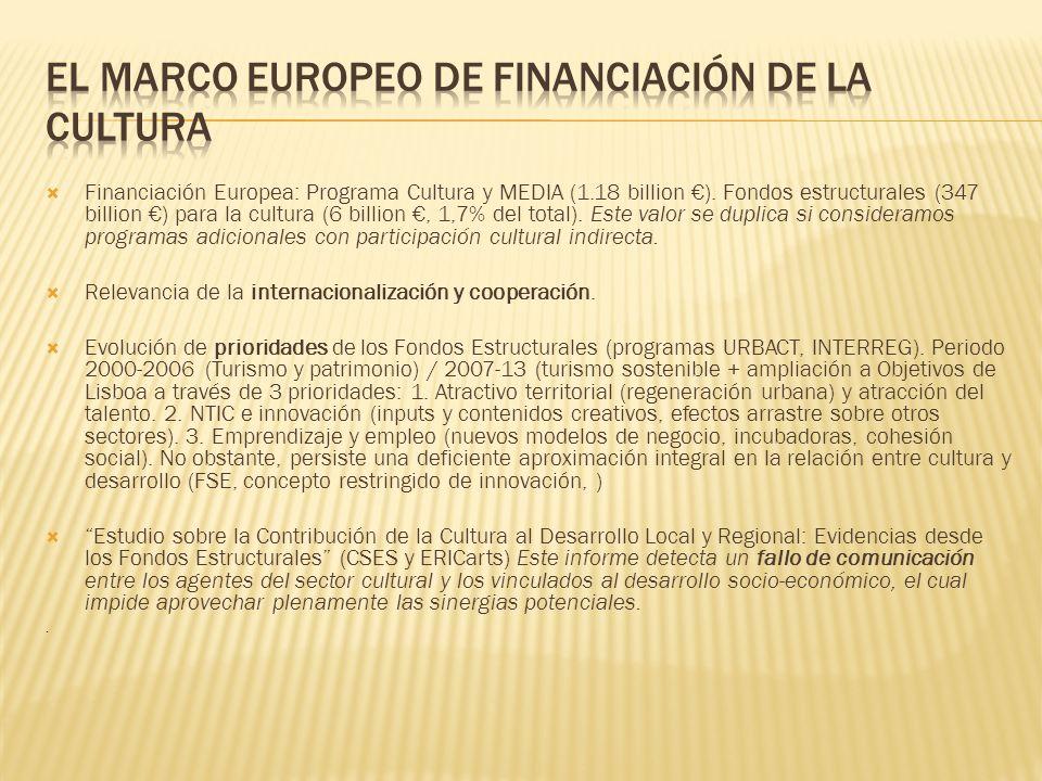 Financiación Europea: Programa Cultura y MEDIA (1.18 billion ). Fondos estructurales (347 billion ) para la cultura (6 billion, 1,7% del total). Este