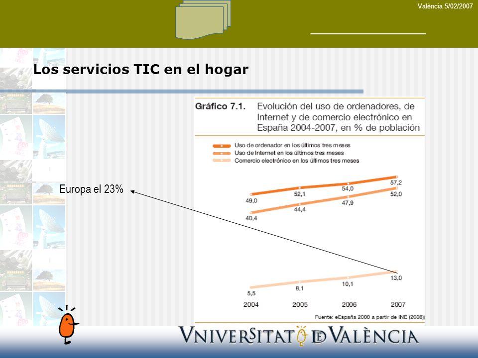 València 5/02/2007 Los servicios TIC en el hogar Europa el 23%