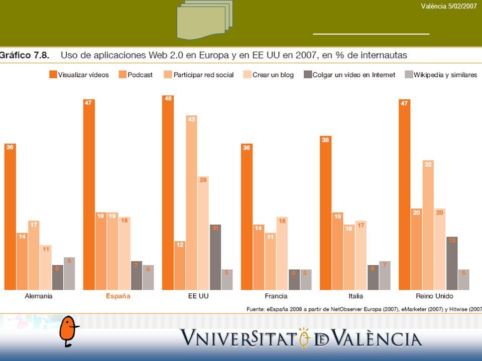 València 5/02/2007 Los servicios TIC en el hogar