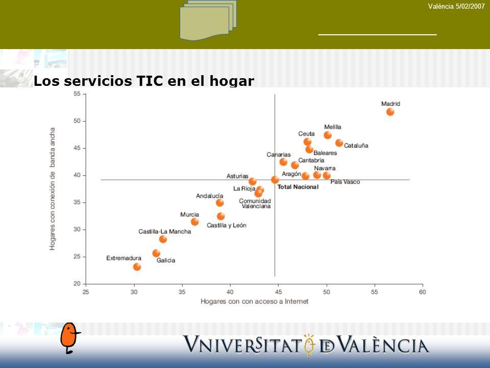 La publicidad online se puede dividir en los siguientes formatos: (siguiendo la clasificación de Internet Marketing Online Desmarkt, siguiendo los estándares de la IAB-Spain.