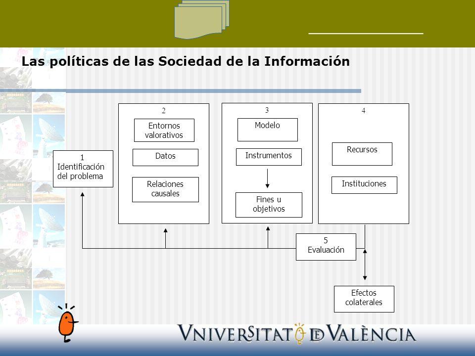 Las políticas de las Sociedad de la Información 1 Identificación del problema 2 Datos Relaciones causales 3 Entornos valorativos Instrumentos Fines u