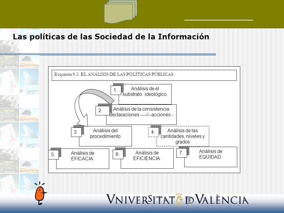 Las políticas de las Sociedad de la Información Análisis de el substrato ideológico. 1. Análisis de la consistencia declaraciones ----//--acciones - 2