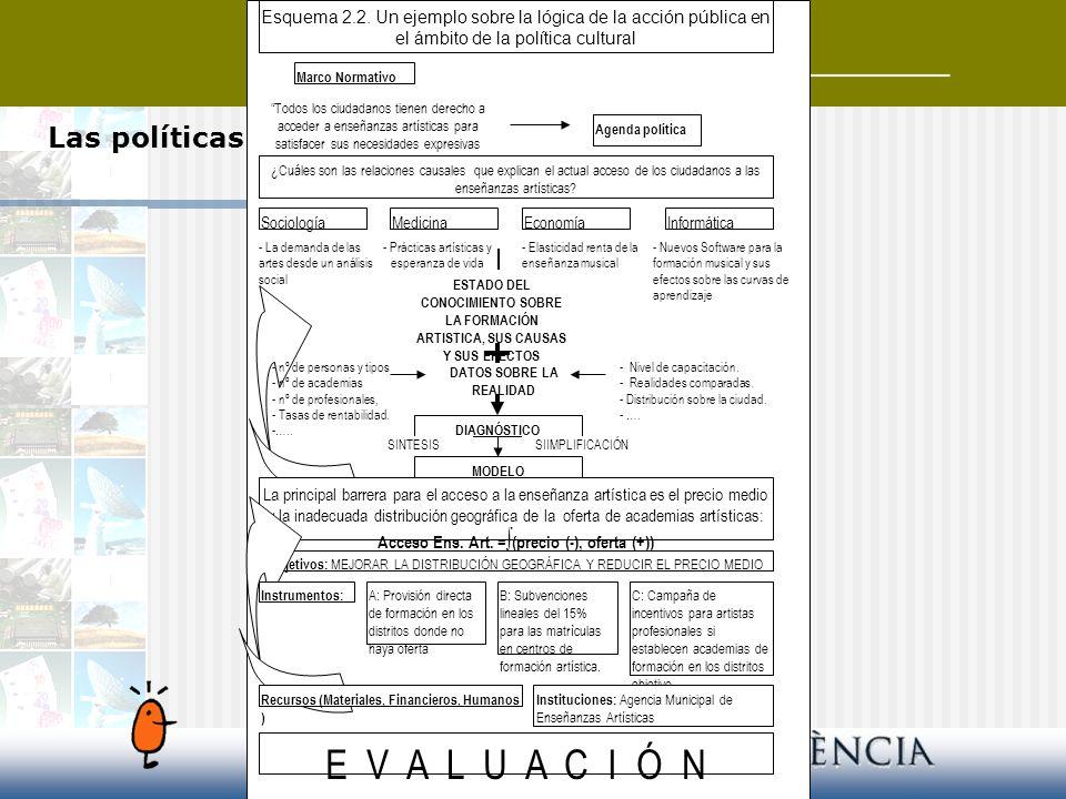 Las políticas de las Sociedad de la Información Taller: Analizar las siguientes propuestas de políticas sobre la Sociedad de la Información: Establecer una normativa que obliga a las empresas a que al menos un 10% del software que usan esté desarrollado por programadores españoles.