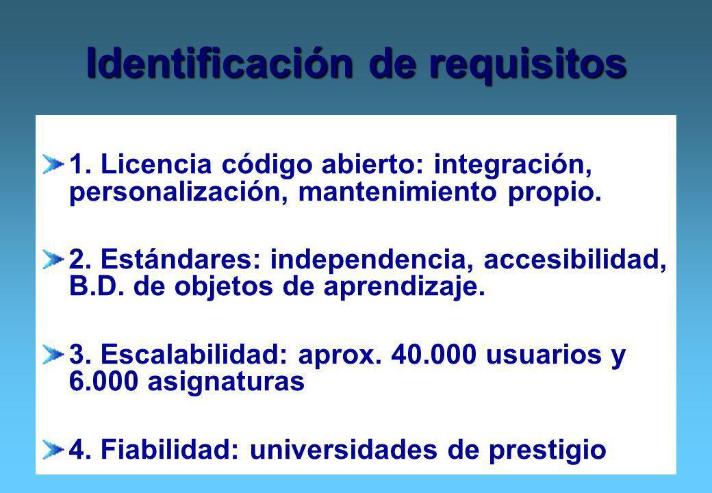 4 Identificación de requisitos 1. Licencia código abierto: integración, personalización, mantenimiento propio. 2. Estándares: independencia, accesibil