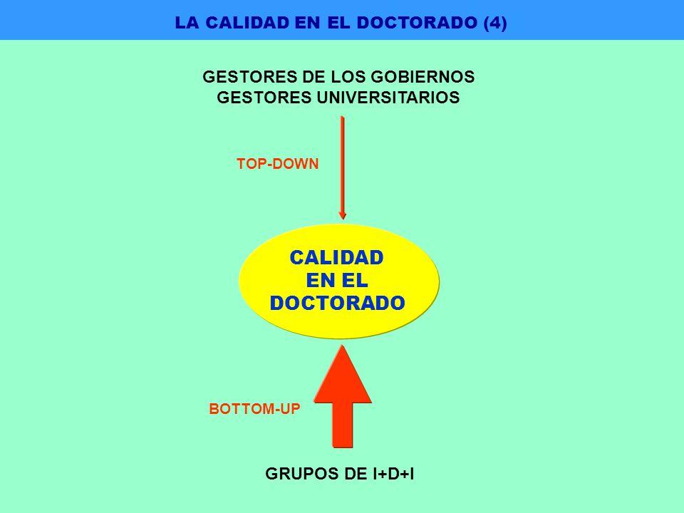 LA CALIDAD EN EL DOCTORADO (4) CALIDAD EN EL DOCTORADO GESTORES DE LOS GOBIERNOS GESTORES UNIVERSITARIOS TOP-DOWN GRUPOS DE I+D+I BOTTOM-UP