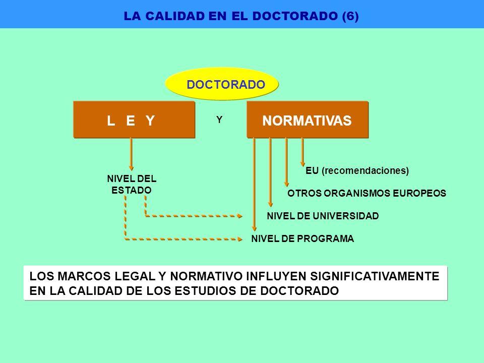 NORMATIVASL E Y Y DOCTORADO NIVEL DEL ESTADO EU (recomendaciones) OTROS ORGANISMOS EUROPEOS NIVEL DE UNIVERSIDAD NIVEL DE PROGRAMA LOS MARCOS LEGAL Y NORMATIVO INFLUYEN SIGNIFICATIVAMENTE EN LA CALIDAD DE LOS ESTUDIOS DE DOCTORADO LA CALIDAD EN EL DOCTORADO (6)