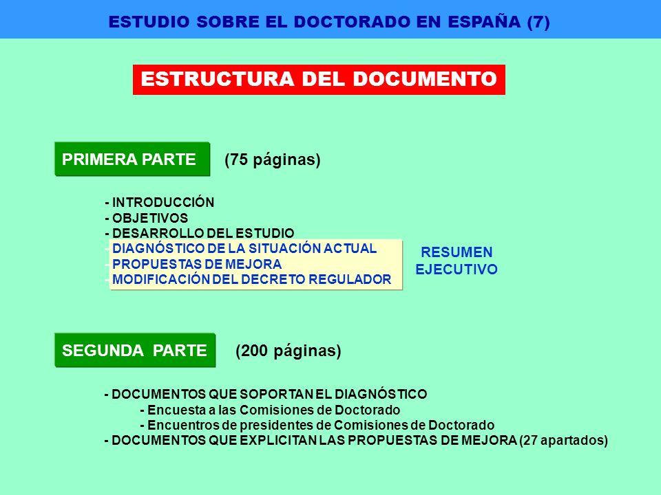 PRIMERA PARTE (75 páginas) SEGUNDA PARTE (200 páginas) - INTRODUCCIÓN - OBJETIVOS - DESARROLLO DEL ESTUDIO - DIAGNÓSTICO DE LA SITUACIÓN ACTUAL - PROPUESTAS DE MEJORA - MODIFICACIÓN DEL DECRETO REGULADOR - DOCUMENTOS QUE SOPORTAN EL DIAGNÓSTICO - Encuesta a las Comisiones de Doctorado - Encuentros de presidentes de Comisiones de Doctorado - DOCUMENTOS QUE EXPLICITAN LAS PROPUESTAS DE MEJORA (27 apartados) RESUMEN EJECUTIVO ESTUDIO SOBRE EL DOCTORADO EN ESPAÑA (7) ESTRUCTURA DEL DOCUMENTO