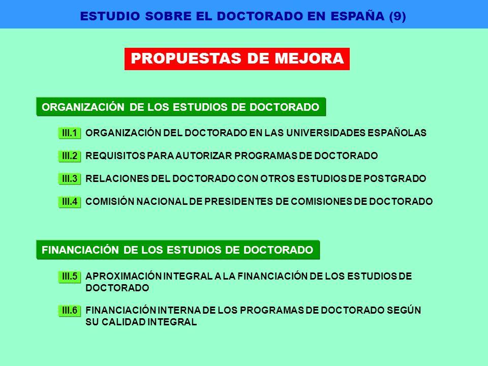 ORGANIZACIÓN DE LOS ESTUDIOS DE DOCTORADO III.1 ORGANIZACIÓN DEL DOCTORADO EN LAS UNIVERSIDADES ESPAÑOLAS III.2 REQUISITOS PARA AUTORIZAR PROGRAMAS DE DOCTORADO III.3 RELACIONES DEL DOCTORADO CON OTROS ESTUDIOS DE POSTGRADO III.4 COMISIÓN NACIONAL DE PRESIDENTES DE COMISIONES DE DOCTORADO FINANCIACIÓN DE LOS ESTUDIOS DE DOCTORADO III.5 APROXIMACIÓN INTEGRAL A LA FINANCIACIÓN DE LOS ESTUDIOS DE DOCTORADO III.6 FINANCIACIÓN INTERNA DE LOS PROGRAMAS DE DOCTORADO SEGÚN SU CALIDAD INTEGRAL ESTUDIO SOBRE EL DOCTORADO EN ESPAÑA (9) PROPUESTAS DE MEJORA